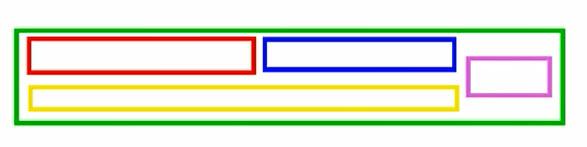 VeiwCell 當中的版型規劃 1