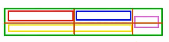 VeiwCell 當中的版型規劃 2